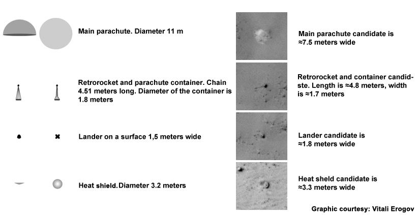 MRO (Mars Reconnaissance Orbiter) - Page 3 ESP_031036_1345-3
