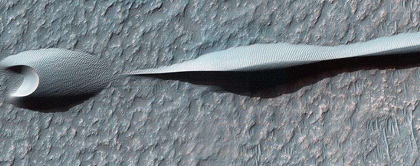 Dunes on the Rim of the Hellas Impact Basin