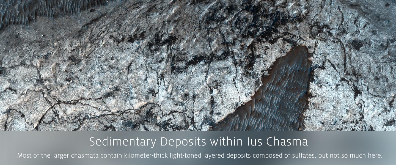 Sedimentary Deposits within Ius Chasma