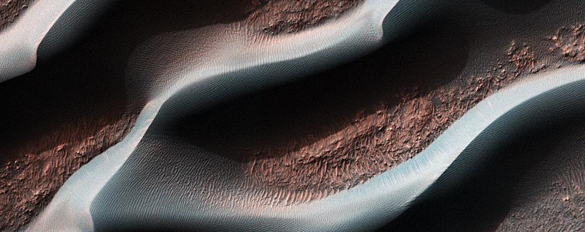 Newidiadau yn y Crychau Tywod yn Hellas Planitia
