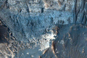 Stratigraphy in Ius Chasma Region
