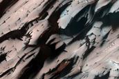 Seasonal Changes of Chasma Boreale Megadunes