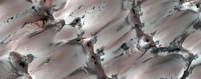 Chasma Boreale Megadune Evolution