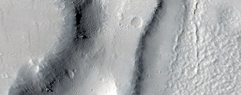 Pits and Trough in Northern Mid-Latitudes