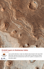 Eroded Layers in Shalbatana Valles