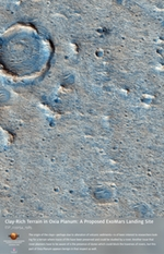Clay-Rich Terrain in Oxia Planum: A Proposed ExoMars Landing Site