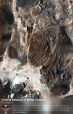Diverse Deposits in Melas Chasma