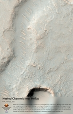 Nested Channels near Hellas