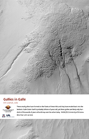 Gullies in Galle