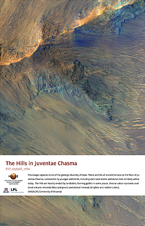 The Hills in Juventae Chasma