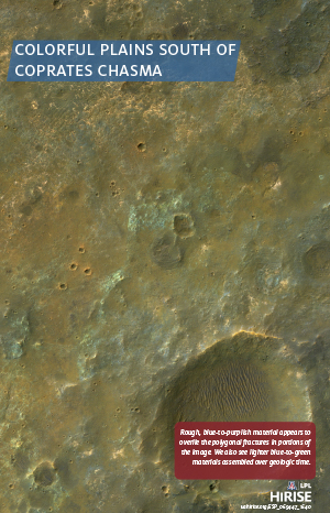 Colorful Plains South of Coprates Chasma