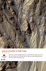 Sources of Gullies in Hale Crater
