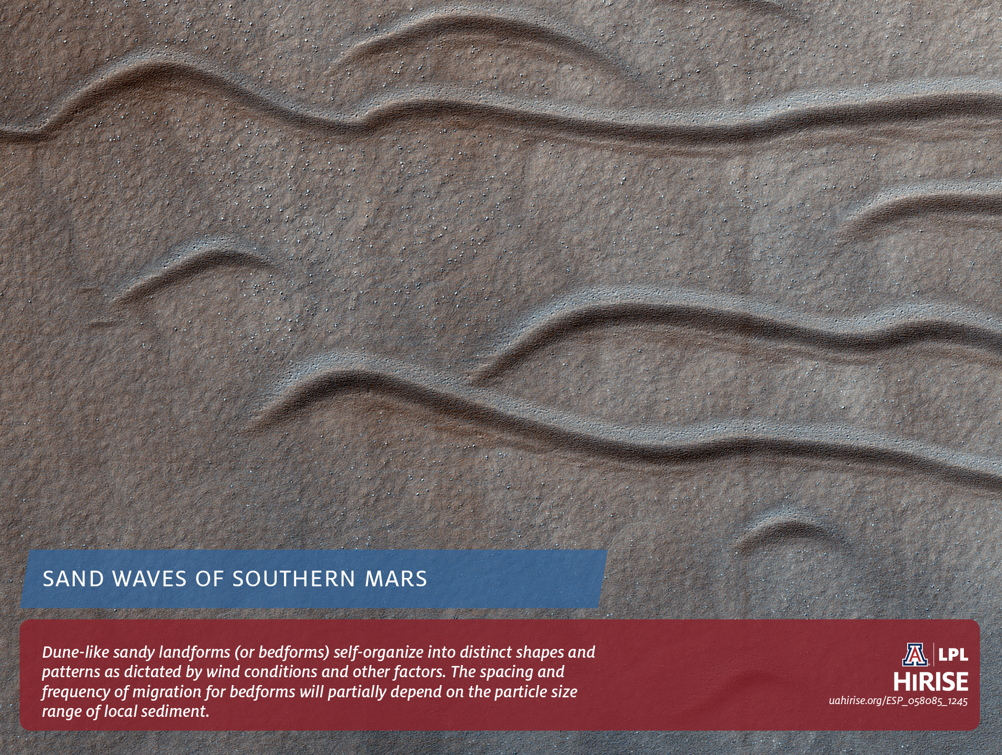 Sand Waves of Southern Mars