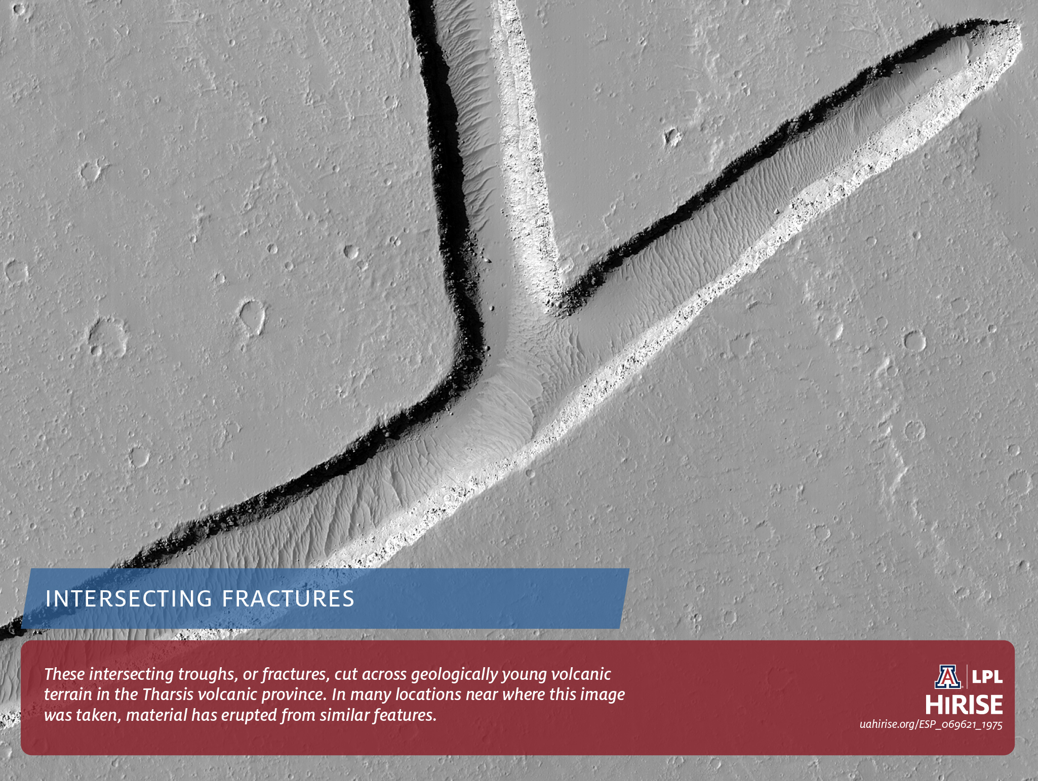 Intersecting Fractures