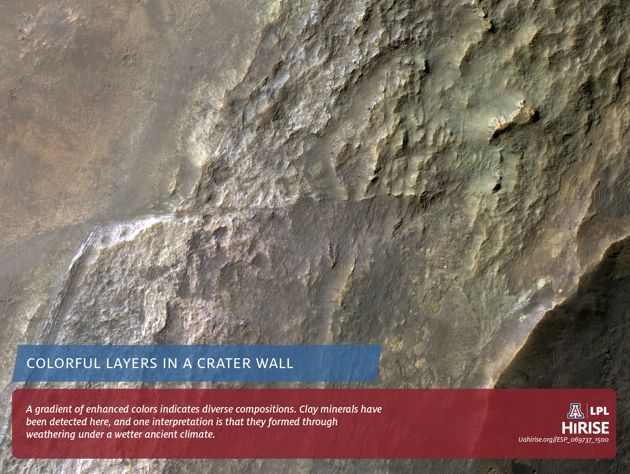 Colorful Layers in a Crater Wall